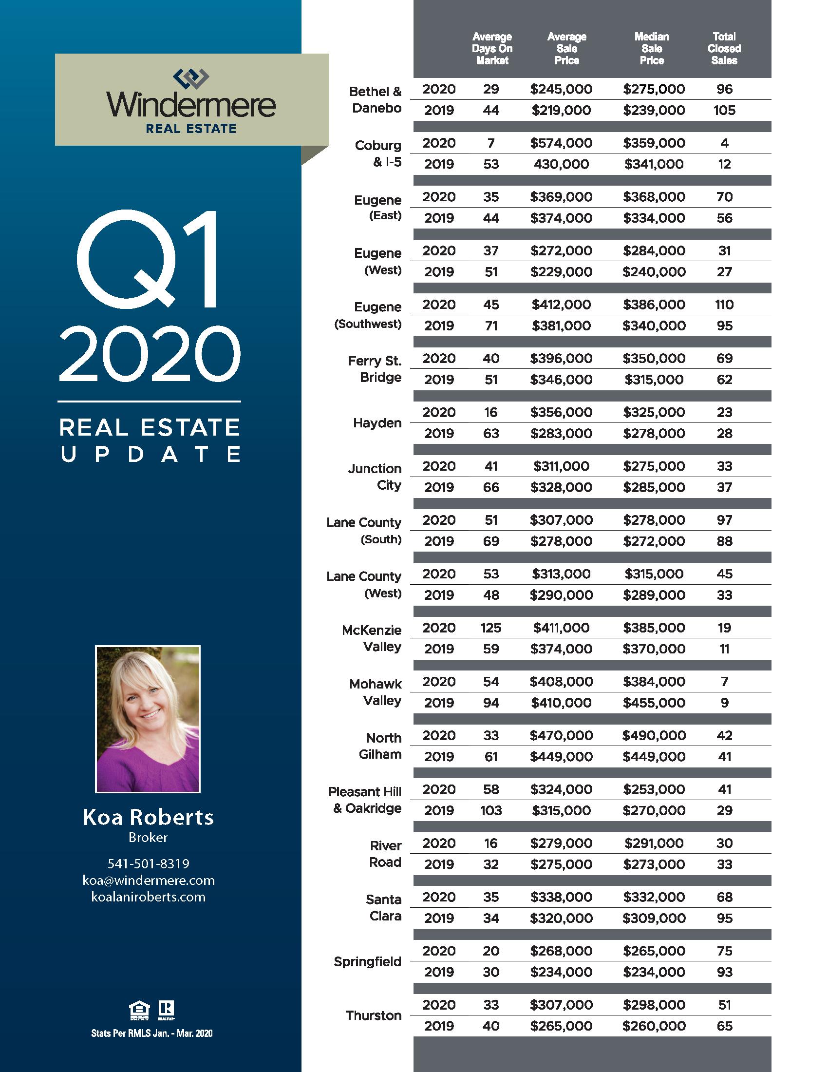 Koa Roberts Q1 2020 (003)_Page_2